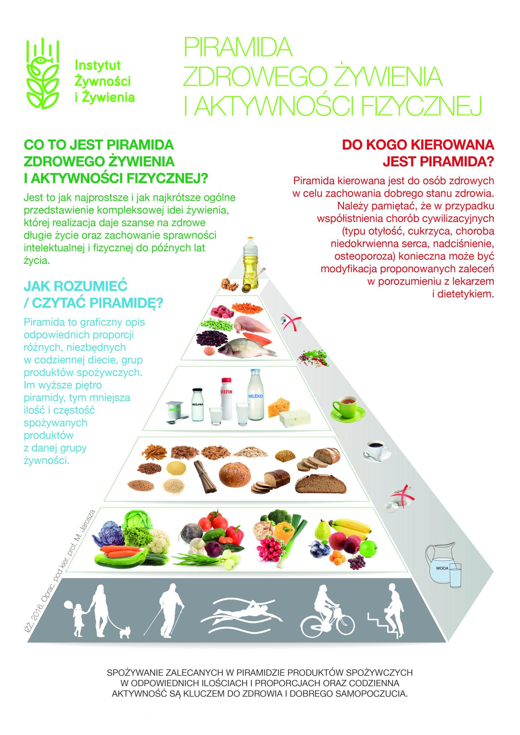insulinooporność co jeść